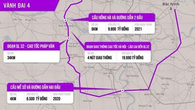Cao tốc 6 làn xe dài gần 100km chạy quanh Hà Nội xuyên qua những địa bàn nào?