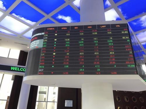 NVL tiếp tục bứt phá, cổ phiếu bất động sản vẫn phân hóa mạnh trong phiên 22/6