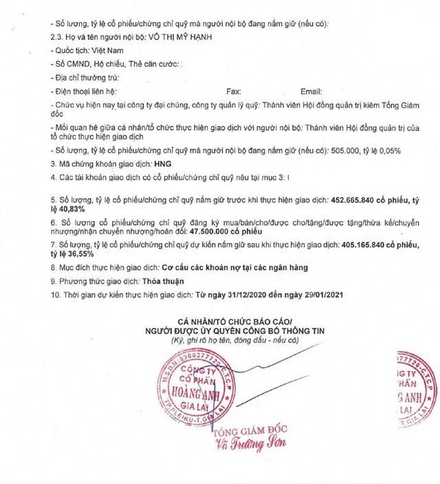 Nguồn: CTCP Hàng Anh Gia Lai