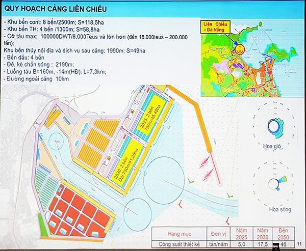 Quy hoạch Cảng Liên Chiểu, TP Đà Nẵng.