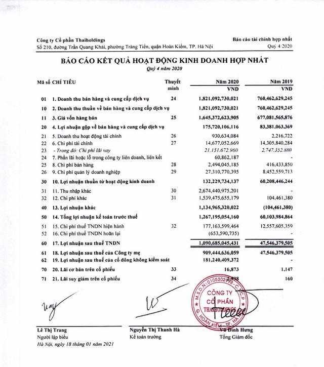 Một số chỉ tiêu tài chính của Thaiholdings. Nguồn: BCTC Hợp nhất quý IV/2020 của Thaiholdings.