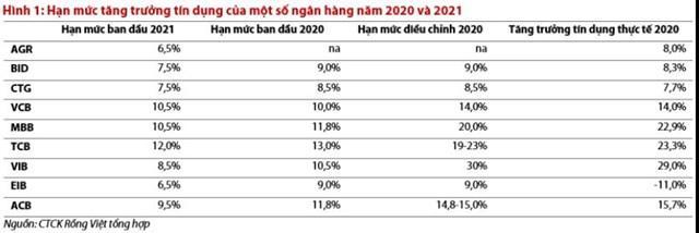 Đâu là 'điểm nóng' mùa đại hội ngân hàng năm 2021? - Ảnh 1