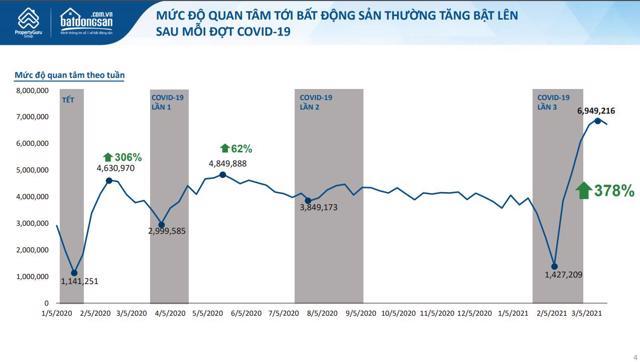 'Sốt đất' vùng ven Hà Nội đầu năm: Có nơi tăng giá gấp đôi chỉ sau 3 tháng - Ảnh 1