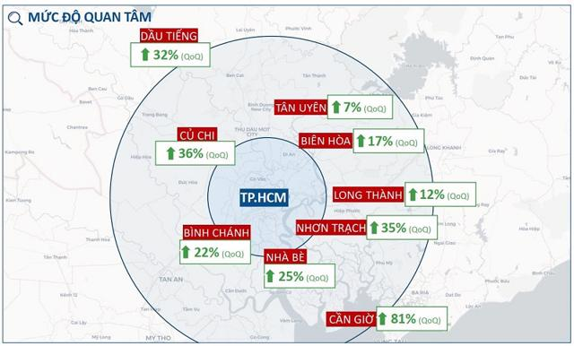 Mức độ quan tâm nhà đất tại các tỉnh lân cận TP Hồ Chí Minh tăng mạnh trong quý I/2021. Nguồn: Batdongsan.com.vn