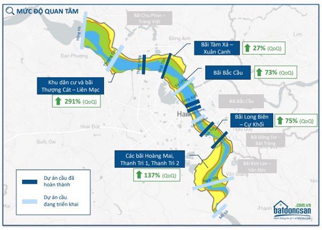 """Giá nhà đất ven sông Hồng tăng 200%, """"mỏ vàng"""" đầu tư hay chỉ là chiêu trò """"thổi giá""""? - Ảnh 2"""