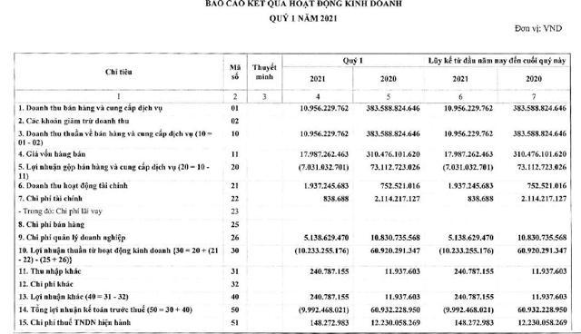 Kết quả kinh doanh hợp nhất tại PVB (Nguồn: BCTC hợp nhất quý 1/2021 tại PVB)