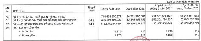 Thiếu hụt dòng tiền hoạt động kinh doanh, KBC liên tục hút vốn qua phát hành trái phiếu - Ảnh 2