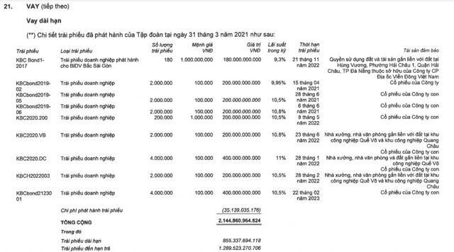 Thiếu hụt dòng tiền hoạt động kinh doanh, KBC liên tục hút vốn qua phát hành trái phiếu - Ảnh 5