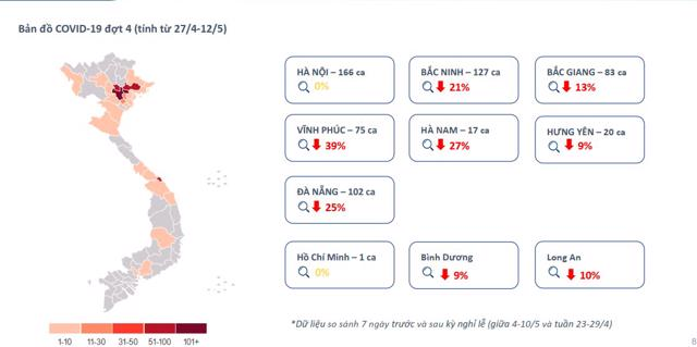 Mức độ quan tâm bất động sản tại nhiều tỉnh thành giảm mạnh ngay khi dịch Covid-19 bùng phát vào đầu tháng 5/2021. Nguồn: Batdongsan.com.vn