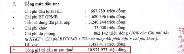 Dự án KĐT Bắc Vũng Tàu được tăng vốn đầu tư lên 10.972 tỷ đồng. Nguồn: Tài liệu ĐHĐCĐ thường niên 2021 của DIC Corp.