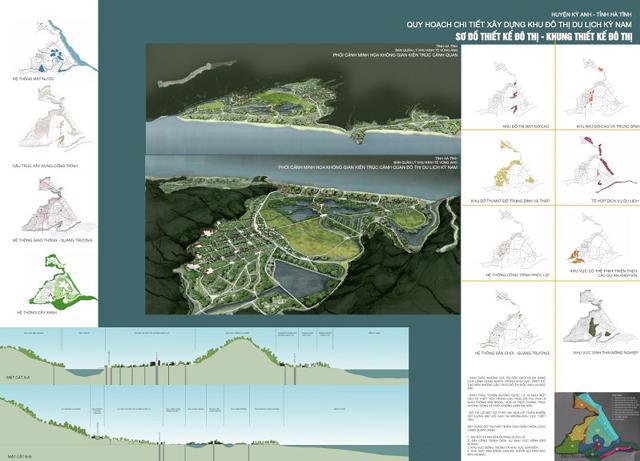 """Quy hoạch chi tiết xây dựng Khu đô thị Kỳ Nam của công ty đại gia Đức """"cá Tầm"""" làm chủ đầu tư tại Hà Tĩnh."""