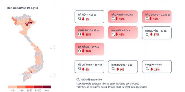 Làn sóng Covid-19 lần thứ 4 đã có những tác động nhất định đến thị trường BĐS quý 2/2021. (Nguồn: Batdongsan.com.vn)
