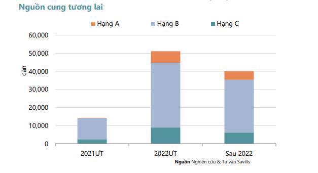 Nguồn cung căn hộ tại Hà Nội giảm mạnh