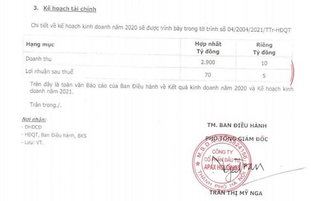 Kế hoạch kinh doanh năm 2021 của IBC. (Nguồn Tài liệu ĐHĐCĐ thường niên 2021 của Apax Holdings).
