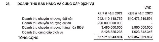 """Tồn kho BĐS Phát Đạt tăng mạnh, tiếp tục """"rót"""" gần 3.000 tỷ làm hai dự án mới - Ảnh 2"""