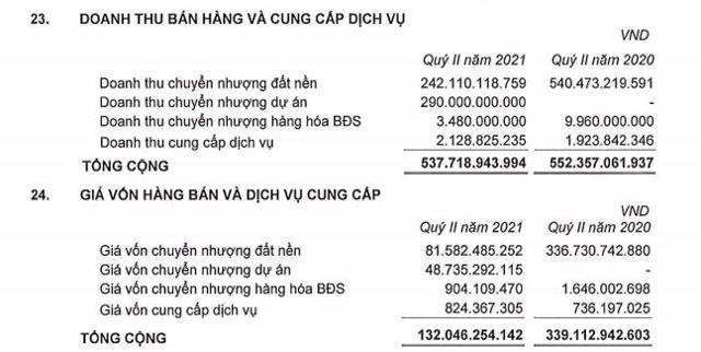Nợ dài hạn tại Phát Đạt (PDR) cao gấp đôi tài sản dài hạn, nợ phải trả chiếm 62% tổng tài sản - Ảnh 1