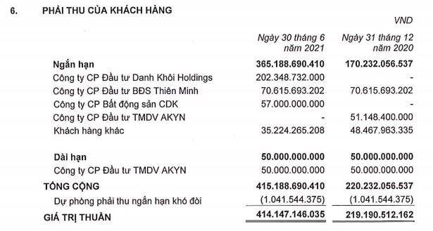Nợ dài hạn tại Phát Đạt (PDR) cao gấp đôi tài sản dài hạn, nợ phải trả chiếm 62% tổng tài sản - Ảnh 4