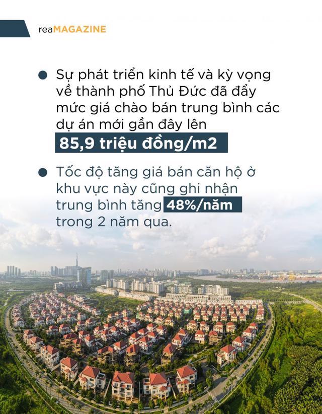 Giá bán căn hộ ở thành phố Thủ Đức tăng gần 50% chỉ sau 2 năm - Ảnh 2