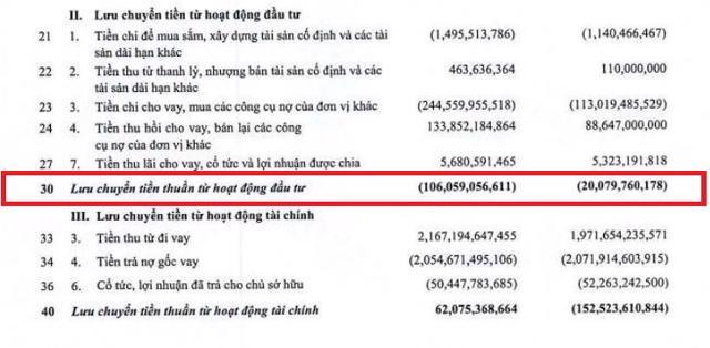 Thép Tiến Lên (TLH): Lãi cao nhất kể từ khi niêm yết nhưng lại 'có vấn đề' với dòng tiền kinh doanh - Ảnh 8