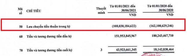 Báo cáo lưu chuyển tiền tệ hợp nhất (Nguồn: BCTC hợp nhất quý 2/2021).