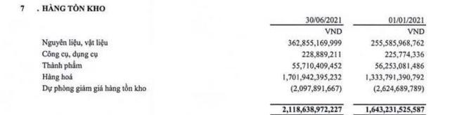 Thép Tiến Lên (TLH): Lãi cao nhất kể từ khi niêm yết nhưng lại 'có vấn đề' với dòng tiền kinh doanh - Ảnh 4