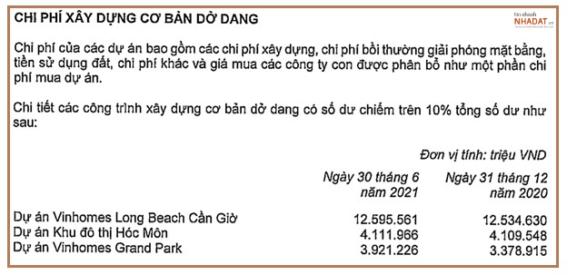 Cũng tại TP Hồ Chí Minh, ngoài dự án Cần Giờ, Vinhomes còn triển khai hai dự án khác là KĐT Hóc Môn và dự án Vinhomes Grand Park.