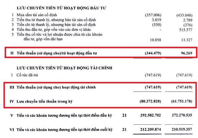 Đằng sau khối lợi nhuận 'khủng' hơn 13.000 tỷ đồng của Vietcombank - Ảnh 7