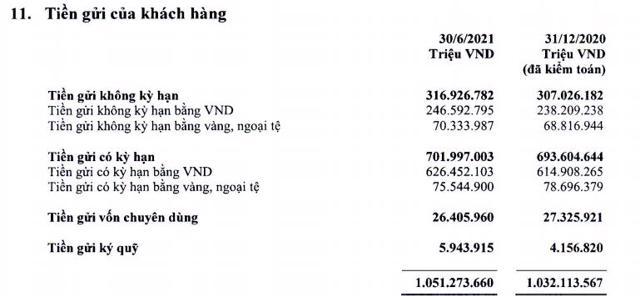 Đằng sau khối lợi nhuận 'khủng' hơn 13.000 tỷ đồng của Vietcombank - Ảnh 3