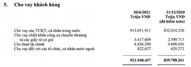 Đằng sau khối lợi nhuận 'khủng' hơn 13.000 tỷ đồng của Vietcombank - Ảnh 2