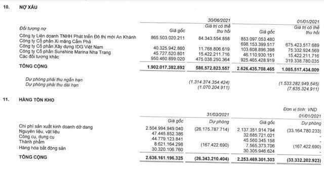 Vinaconex (VCG): Kinh doanh thua lỗ nhưng nợ vay cao ngất - Ảnh 3