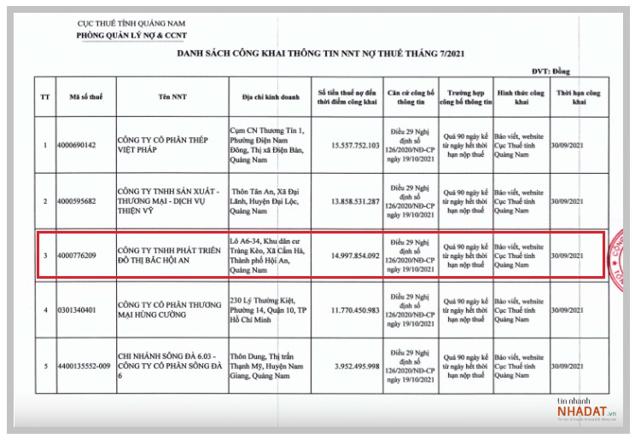 Điểm mặt những 'đại gia' bất động sản nợ thuế trăm tỷ tại Quảng Nam - Ảnh 1