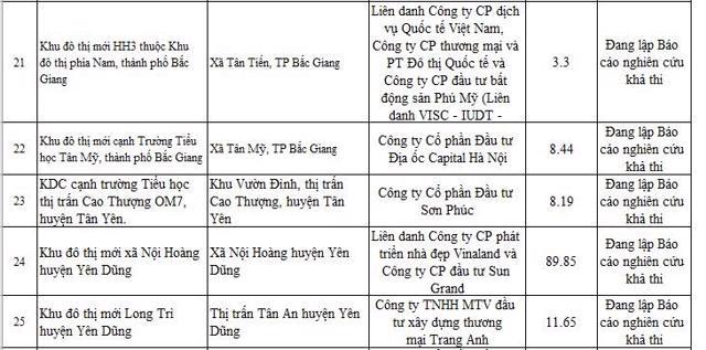 """Tin nóng bất động sản tuần qua: Xuất hiện căn hộ siêu sang 800 triệu đồng/m2, Phát Đại """"thâu tóm"""" khu đất """"kim cương"""" tại Đà Nẵng, Đại Quang Minh làm dự án hơn 500ha tại Lâm Đồng - Ảnh 5"""