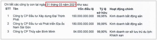 Tại ngày 31/3/2021 cũng không thấy Công ty Cổ phần Hải Duy xuất hiện trong danh sách công ty con của LDG.
