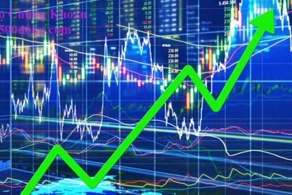 VN-Index tăng mạnh với lực nâng từ nhiều nhóm ngành.