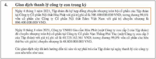 Hòa Phát chuyển nhượng toàn bộ cổ phần tại Nội thất Hòa Phát cho Công ty Cổ phần Nội thất Eden Việt Nam.