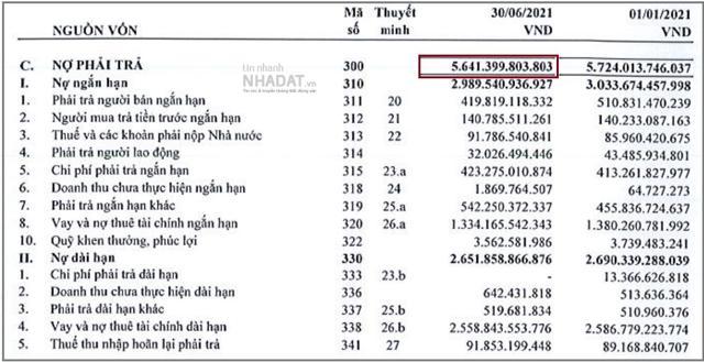 Nợ phải trả của DLG đến cuối tháng 6/2021 là 5.642 tỷ đồng (Nguồn: BCTC Hợp nhất quý II/2021 của Đức Long Gia Lai).
