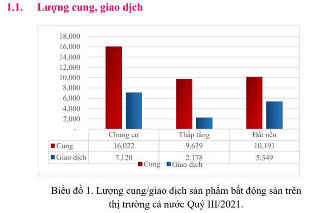 Tin nóng bất động sản tuần qua: Công ty liên quan TNG Holdings trúng thầu dự án hơn 800 tỷ tại Lạng Sơn - Ảnh 2