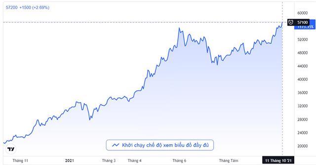 Cổ phiếu ngành thép sẽ còn bứt phá? - Ảnh 1