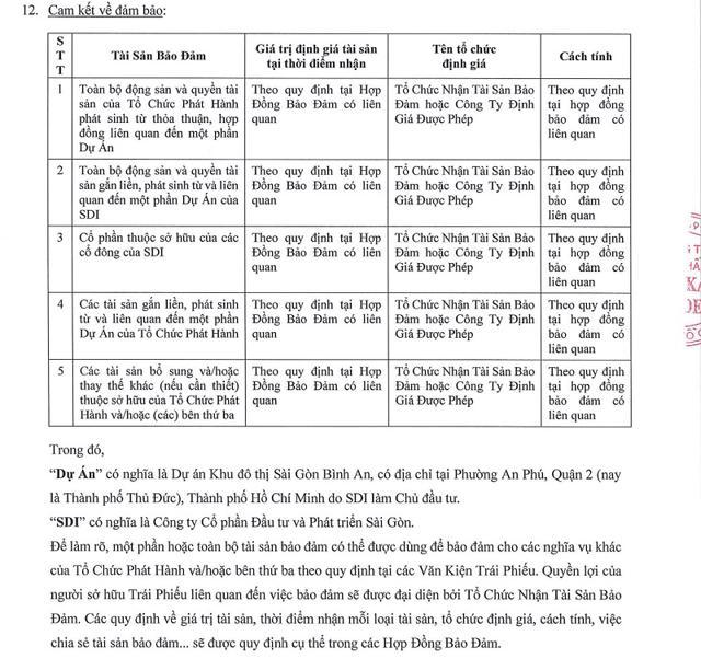 Nguồn: Sở Giao dịch Chứng khoán Hà Nội (HNX).
